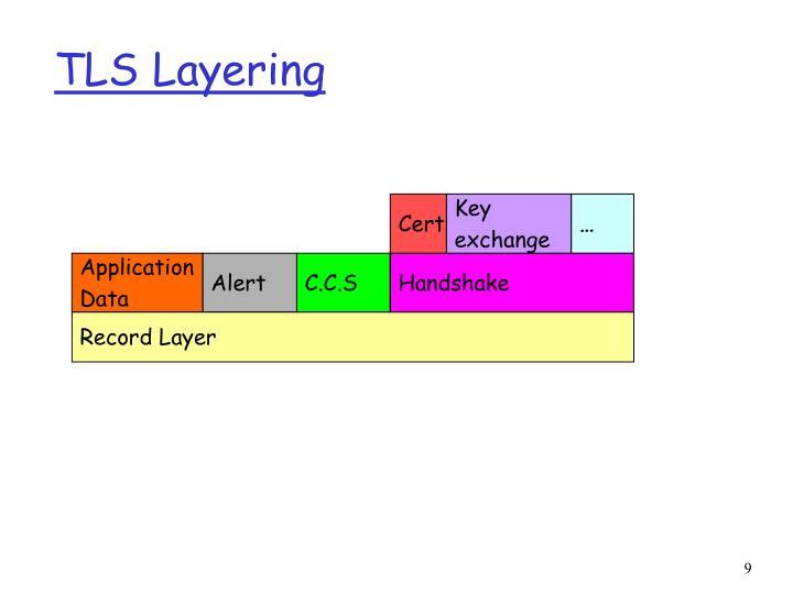 TLS Layering