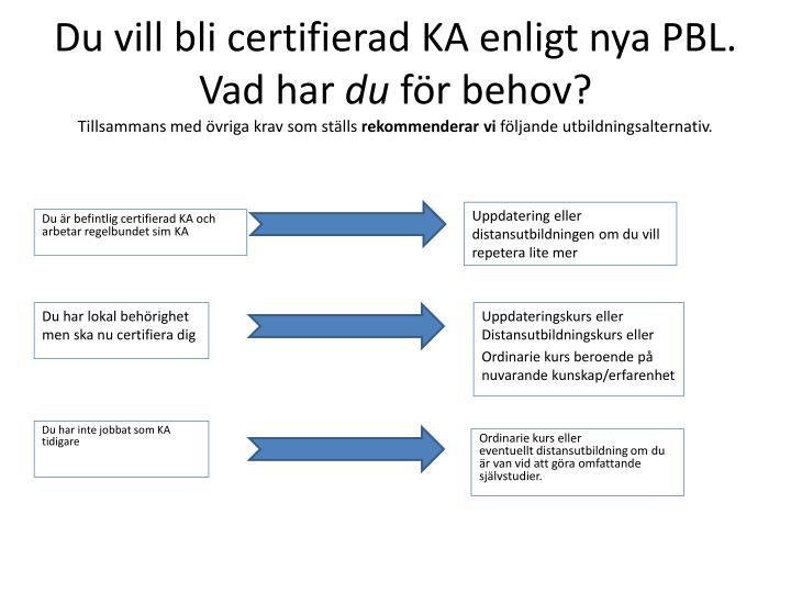 Du vill bli certifierad KA enligt nya PBL.