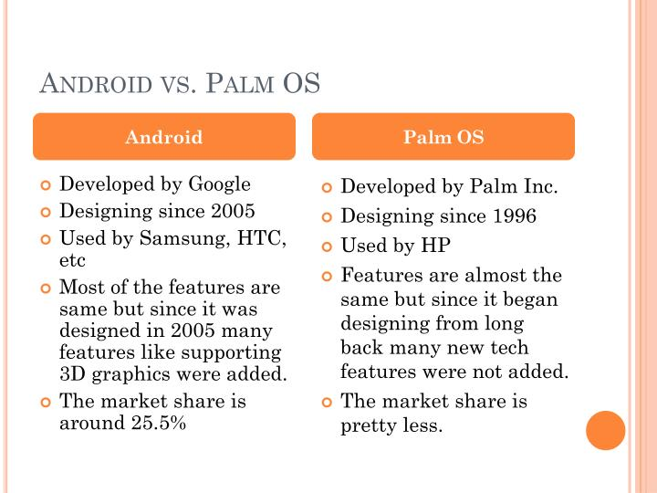 Android vs. Palm OS