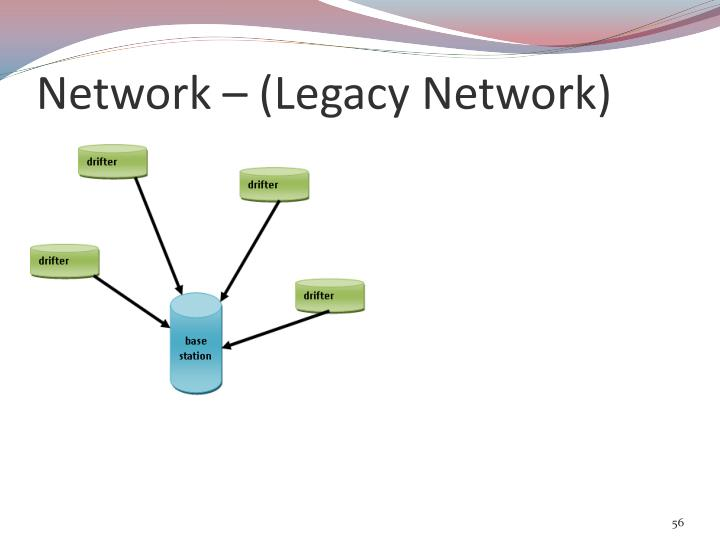 Network – (Legacy Network)