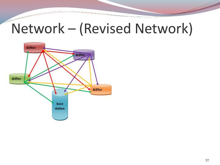 Network – (Revised Network)