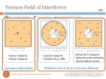 poisson field of interferers2
