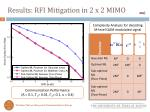 results rfi mitigation in 2 x 2 mimo1
