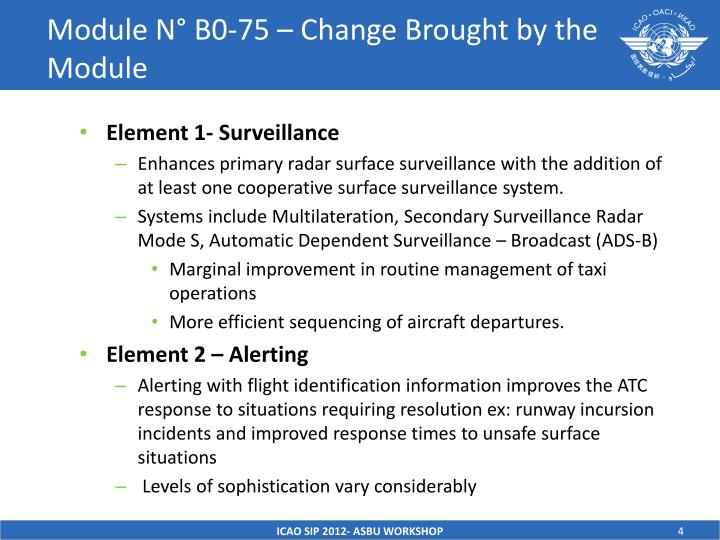 Module N° B0-75 – Change Brought by the Module