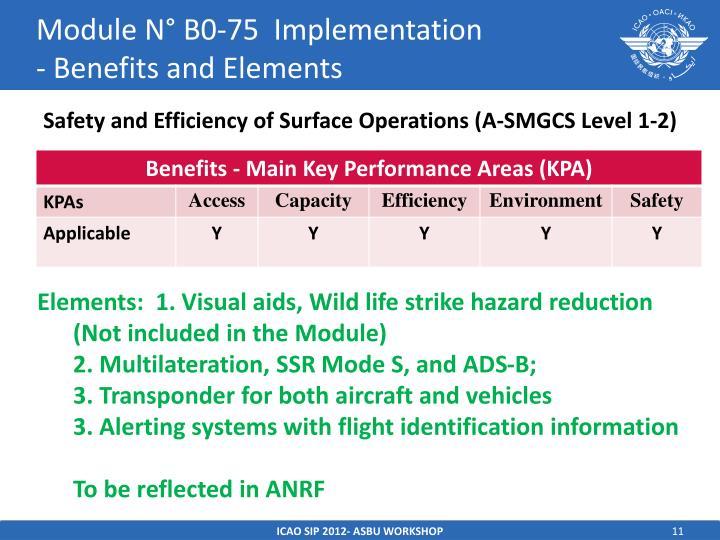 Module N° B0-75  Implementation
