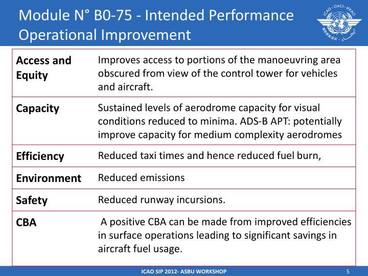 Module N° B0-75 - Intended Performance Operational Improvement