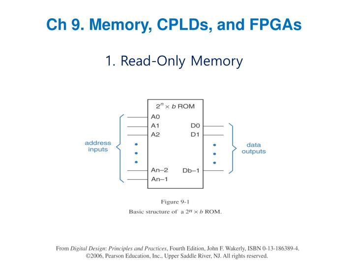 Ch 9. Memory, CPLDs, and FPGAs