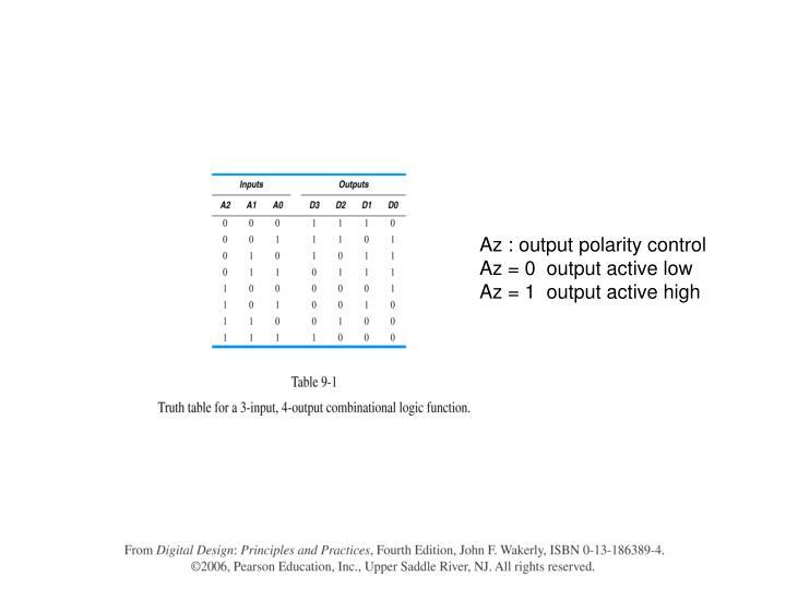 Az : output polarity control