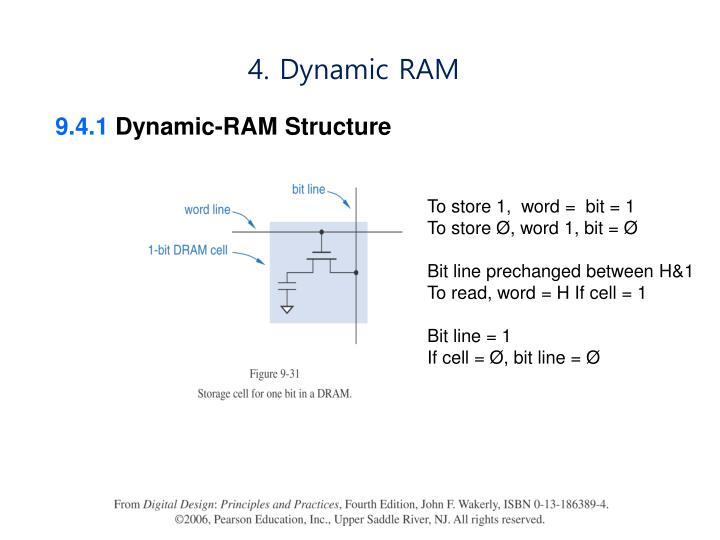 4. Dynamic RAM