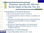 expenses specifically allowed social angle of income tax act