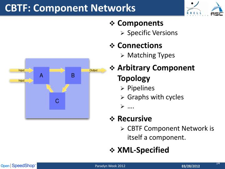 CBTF: Component Networks
