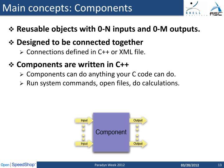 Main concepts: Components