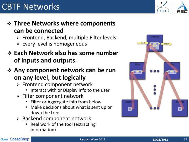 CBTF Networks