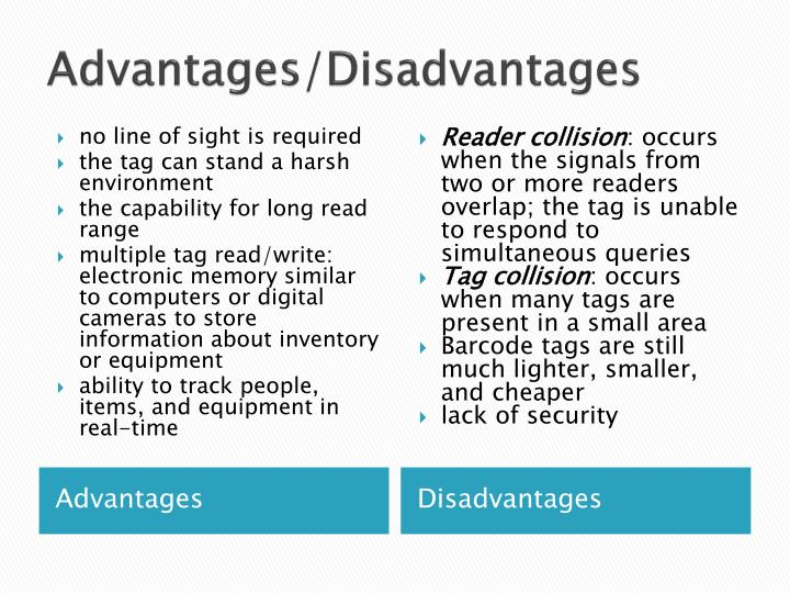 advantages and disadvantages of line and bar charts Advantages: braided line now made of synthetic materials and offers superior strength while maintaining a small diameter disadvantages: one disadvantage is when snagged it sometime becomes very difficult to break braided line is generally more expensive than monofilament line.