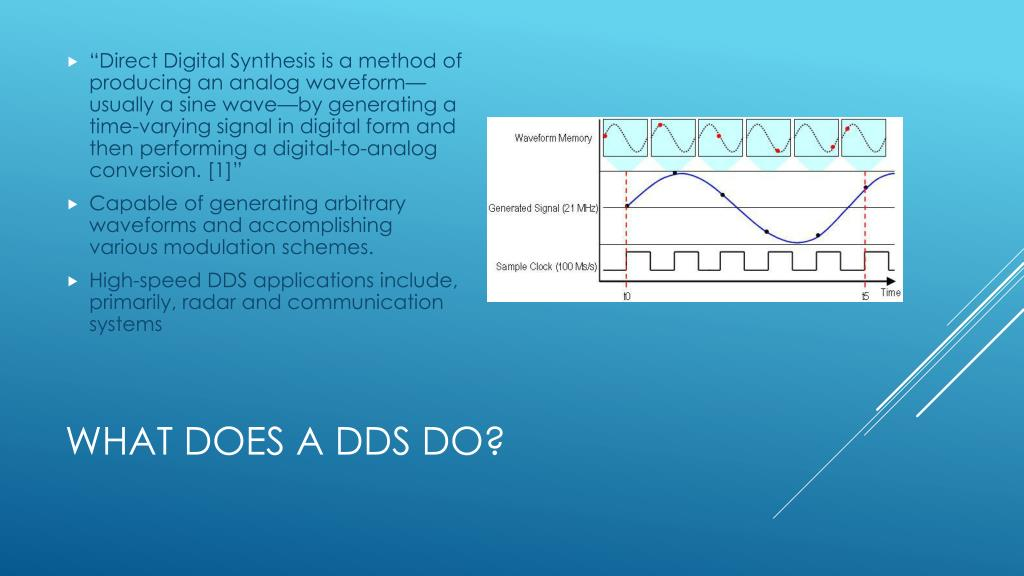 PPT - Basics of Direct Digital Synthesis PowerPoint