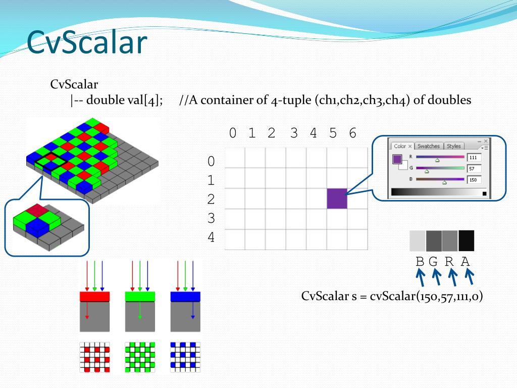 PPT - OpenCV 2 3 Tutorial PowerPoint Presentation - ID:2393144