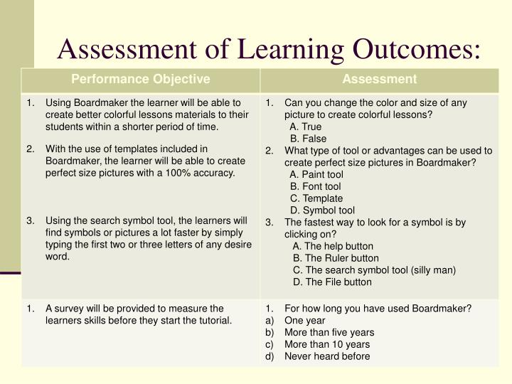 Assessment of Learning Outcomes: