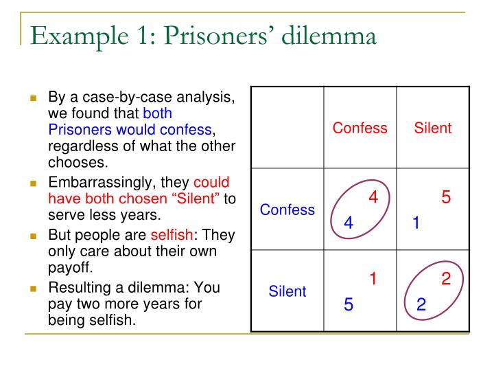 Example 1: Prisoners' dilemma