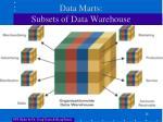 data marts subsets of data warehouse