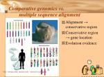 comparative genomics vs multiple sequence alignment