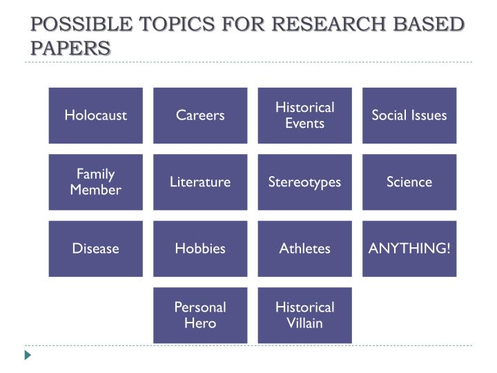POSSIBLE TOPICS FOR RESEARCH BASED PAPERS