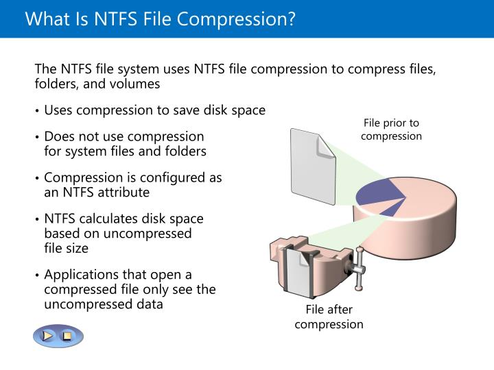 What Is NTFS File Compression?