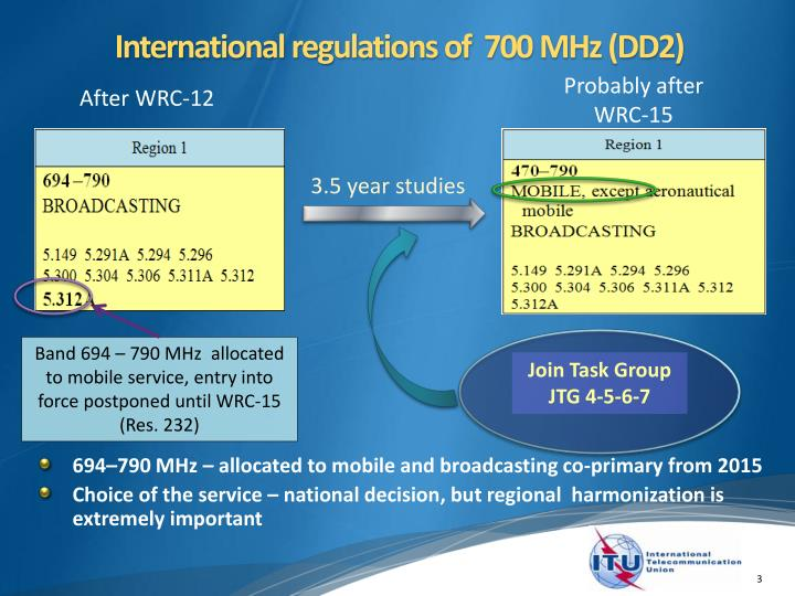 International regulations of 700 mhz dd2