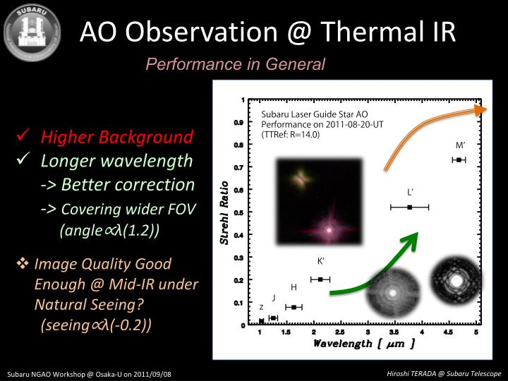 AO Observation @ Thermal IR