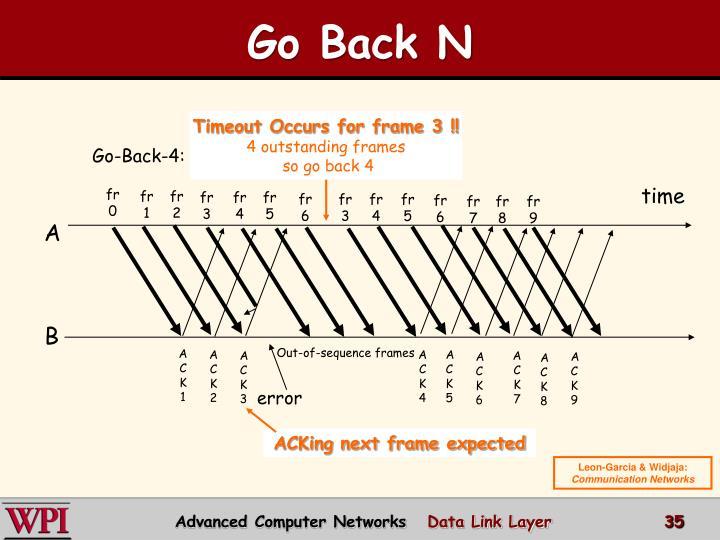 Go Back N
