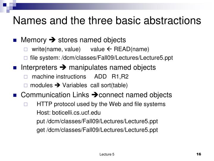 Names and the three basic abstractions