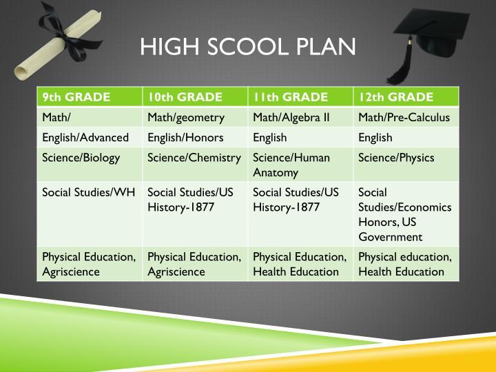 High scool plan