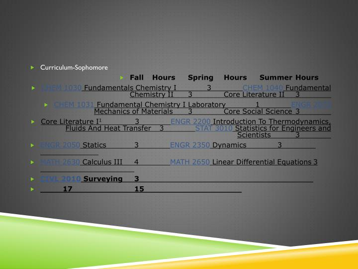 Curriculum-Sophomore