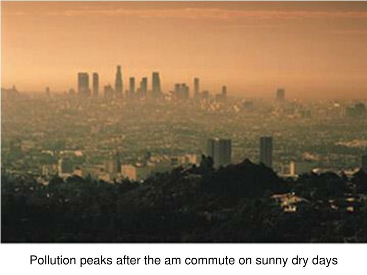 Pollution peaks after the am commute on sunny dry days