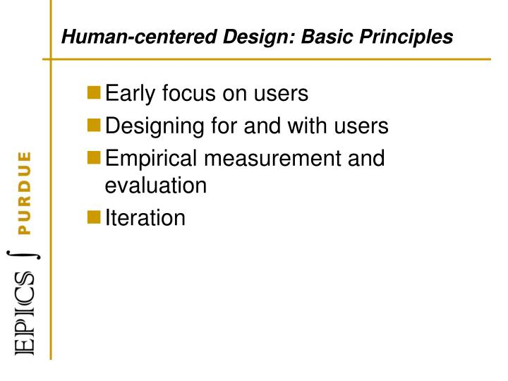 Human-centered Design: Basic Principles