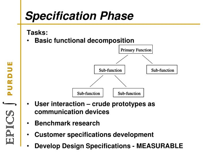 Specification Phase