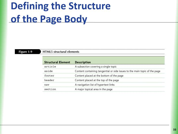 Defining the Structure