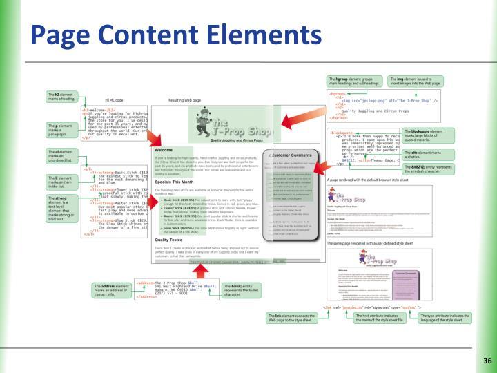 Page Content Elements