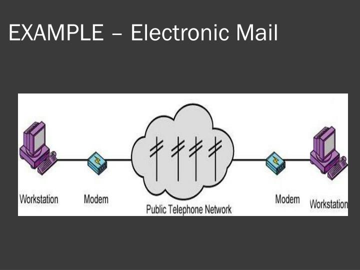 EXAMPLE – Electronic Mail
