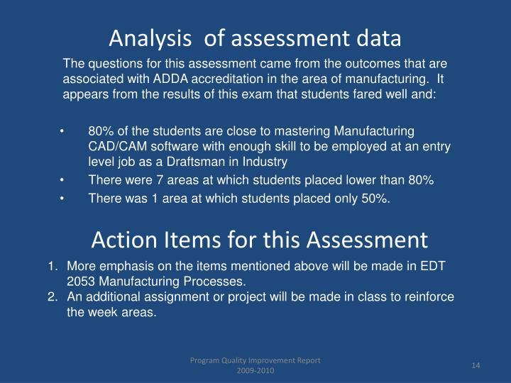 Analysis  of assessment data