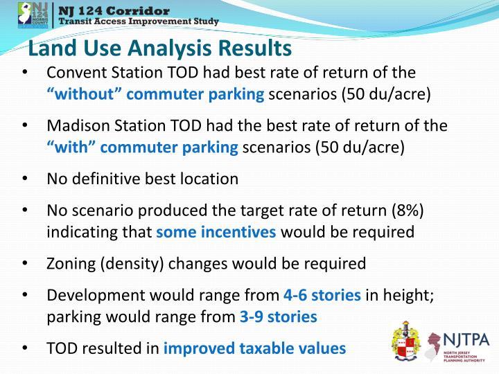 Land Use Analysis Results