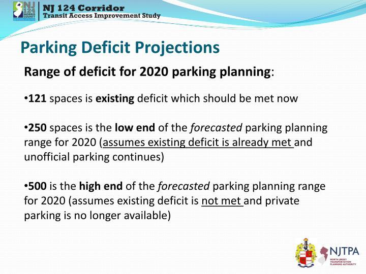 Parking Deficit Projections
