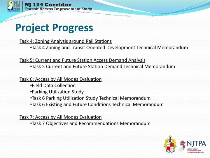 Project Progress