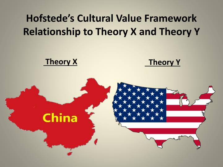 the relationship of theory x and The purpose of this paper is to trace mcgregor's x-y theory and its relationship with fulfillment of psychological contract this is a review article relying on literature reviews and synthesizing concepts and ideas from related sources mcgregor's x-y theory is a natural rule for managing people .