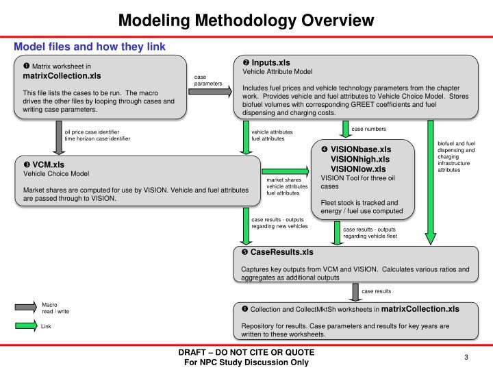 Modeling Methodology Overview