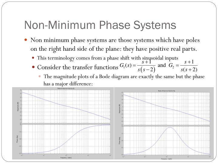 Non-Minimum Phase Systems