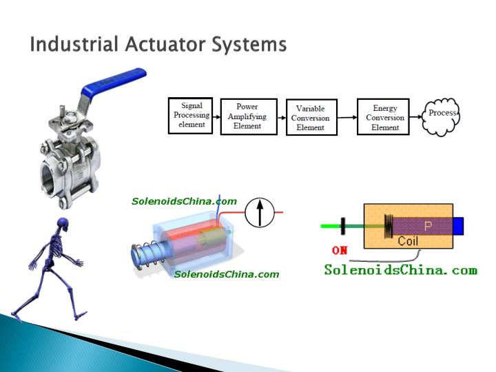 Industrial Actuator Systems
