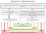 agricultural at usability decision tree