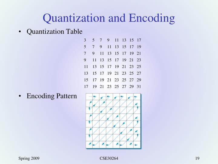Quantization and Encoding