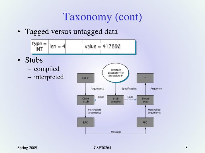 Taxonomy (cont)