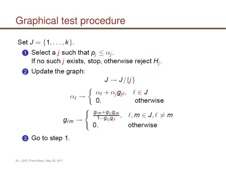 Graphical test procedure